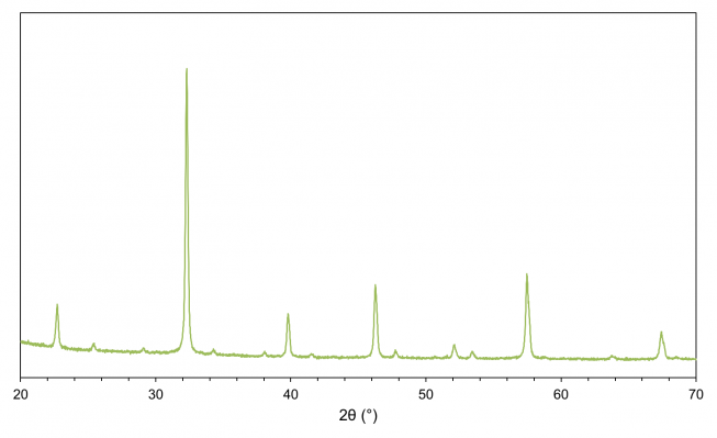 X-ray diffractogram of LFO